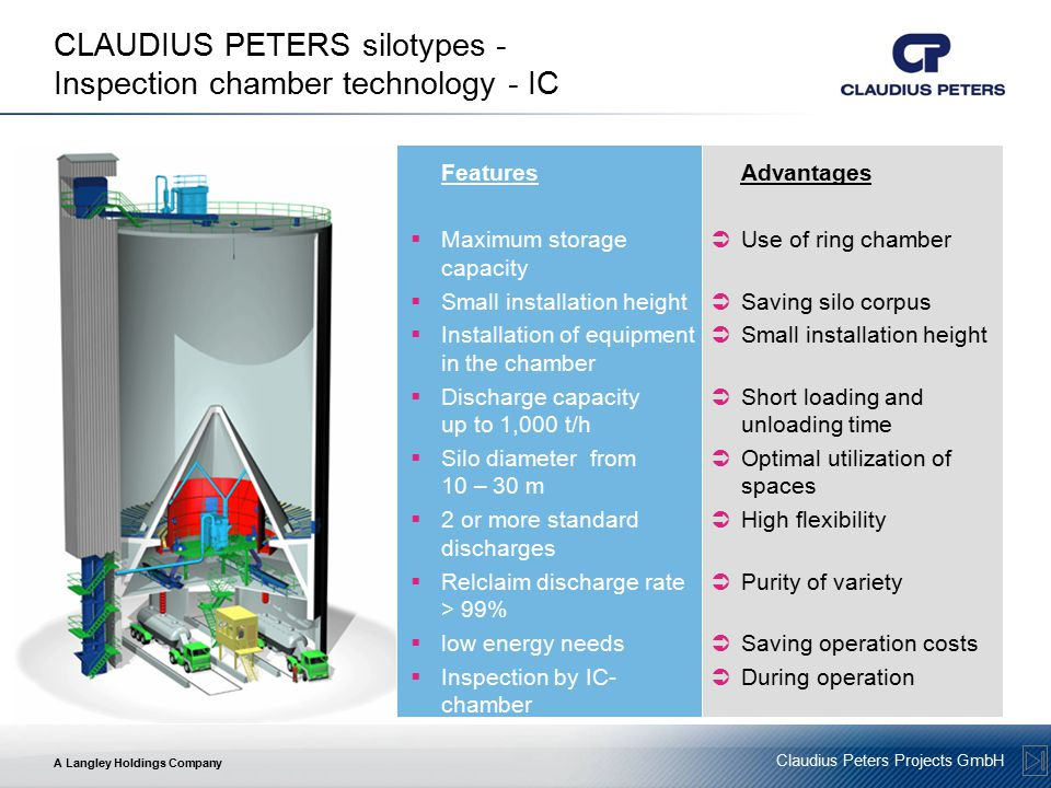CLAUDIUS PETERS silotypes - Inspection chamber technology - IC