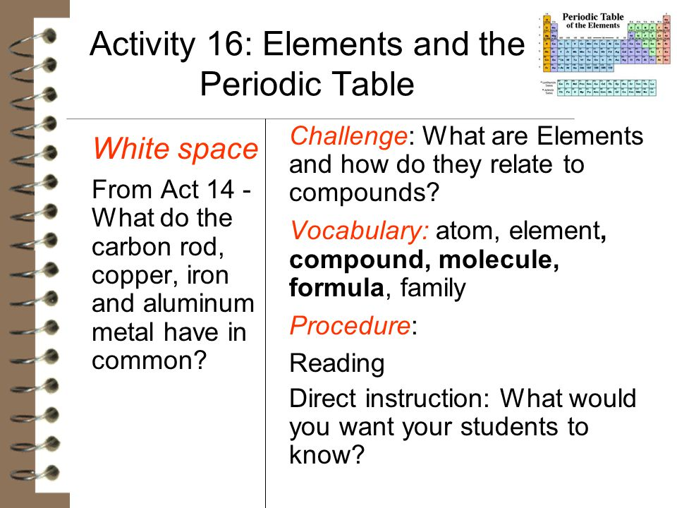 Chemistry of materials ppt video online download 13 activity 16 elements and the periodic table urtaz Gallery
