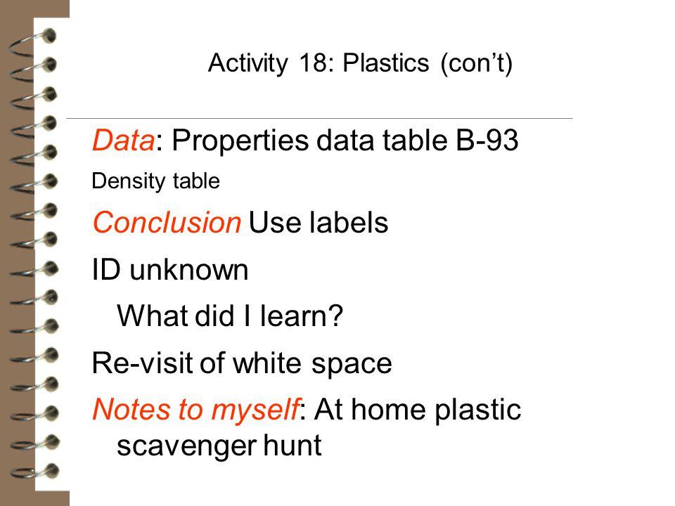 Activity 18: Plastics (con't)