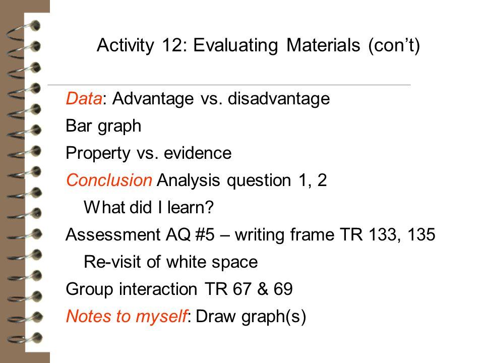 Activity 12: Evaluating Materials (con't)