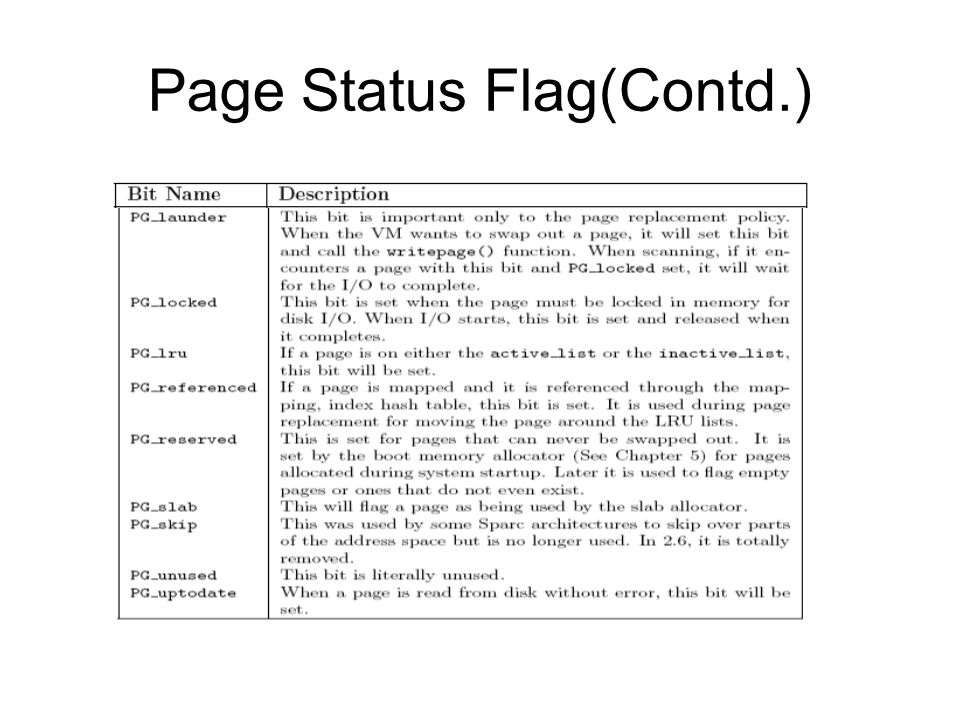 Page Status Flag(Contd.)