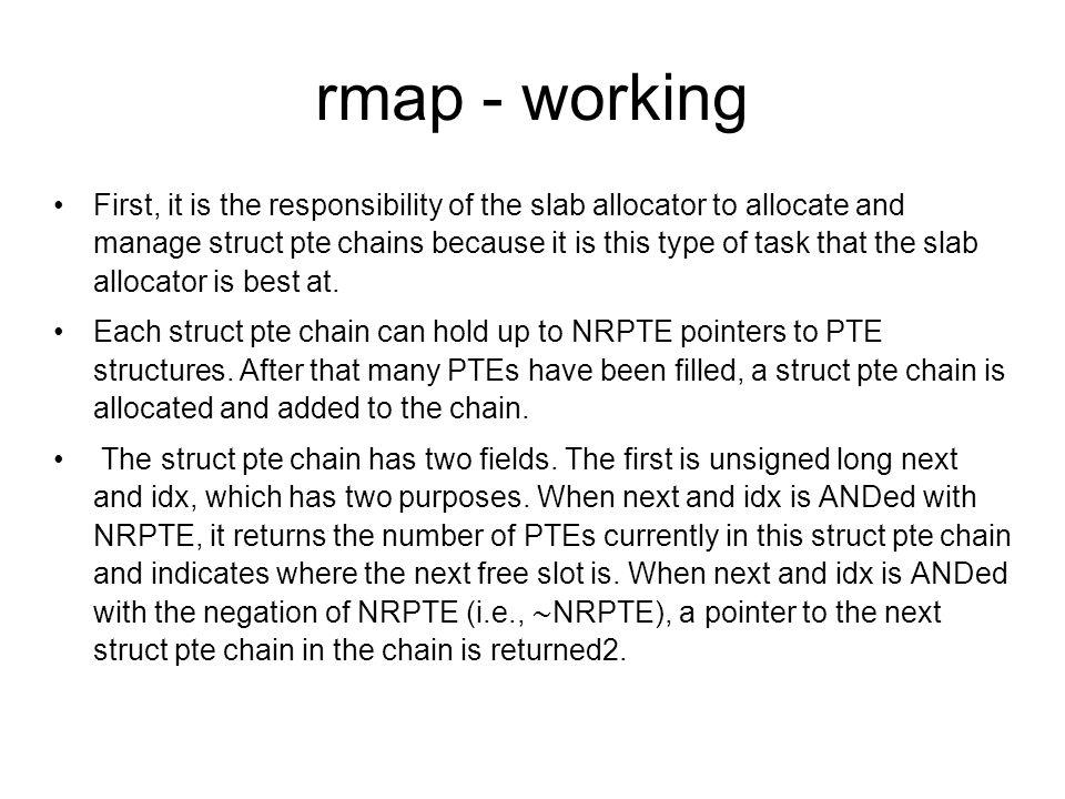 rmap - working