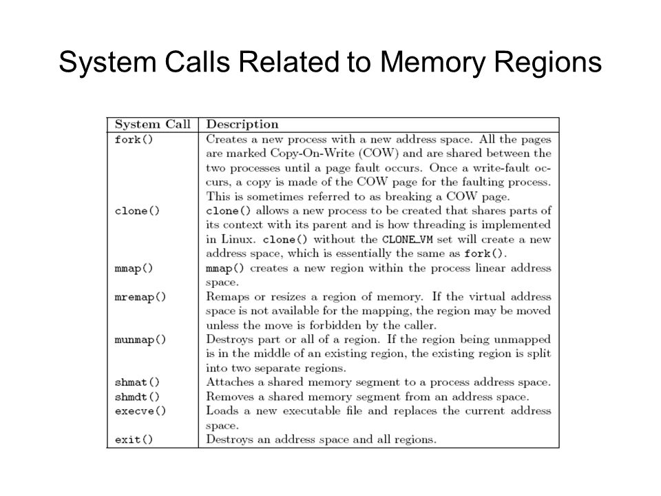 System Calls Related to Memory Regions