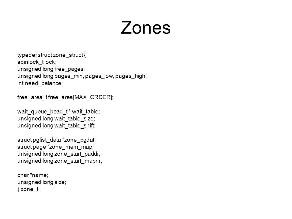 Zones typedef struct zone_struct { spinlock_t lock;