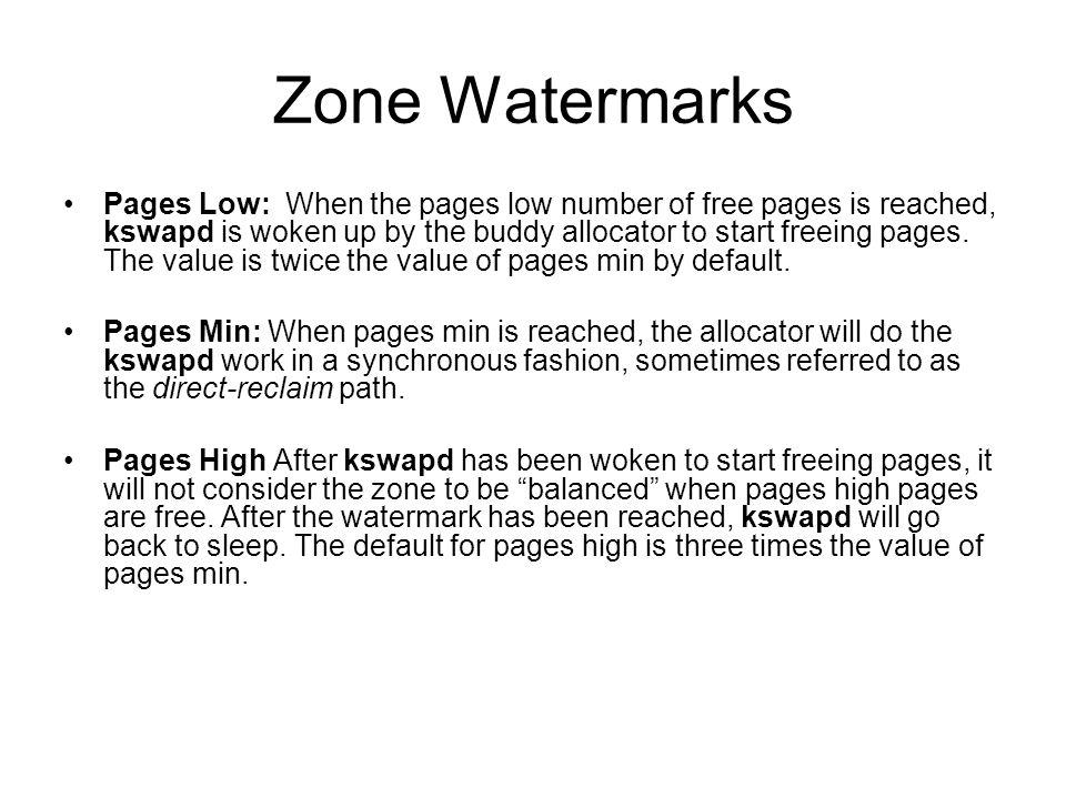 Zone Watermarks