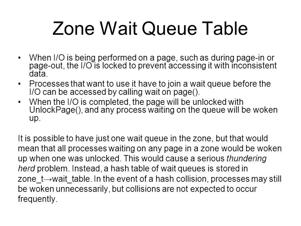 Zone Wait Queue Table