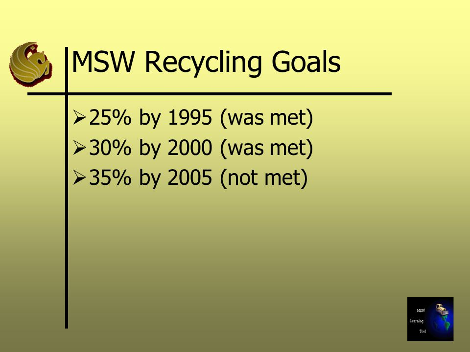 MSW Recycling Goals 25% by 1995 (was met) 30% by 2000 (was met)