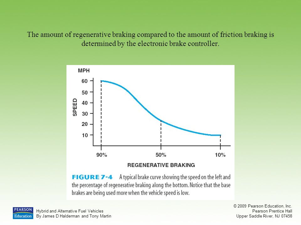 The amount of regenerative braking compared to the amount of friction braking is determined by the electronic brake controller.