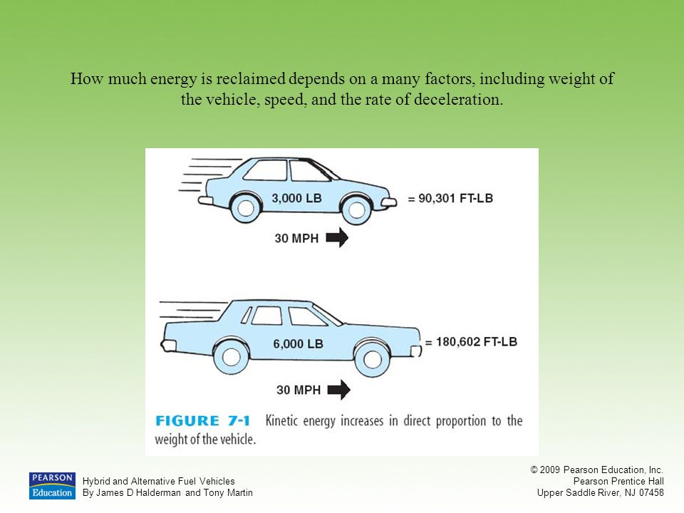 How much energy is reclaimed depends on a many factors, including weight of the vehicle, speed, and the rate of deceleration.