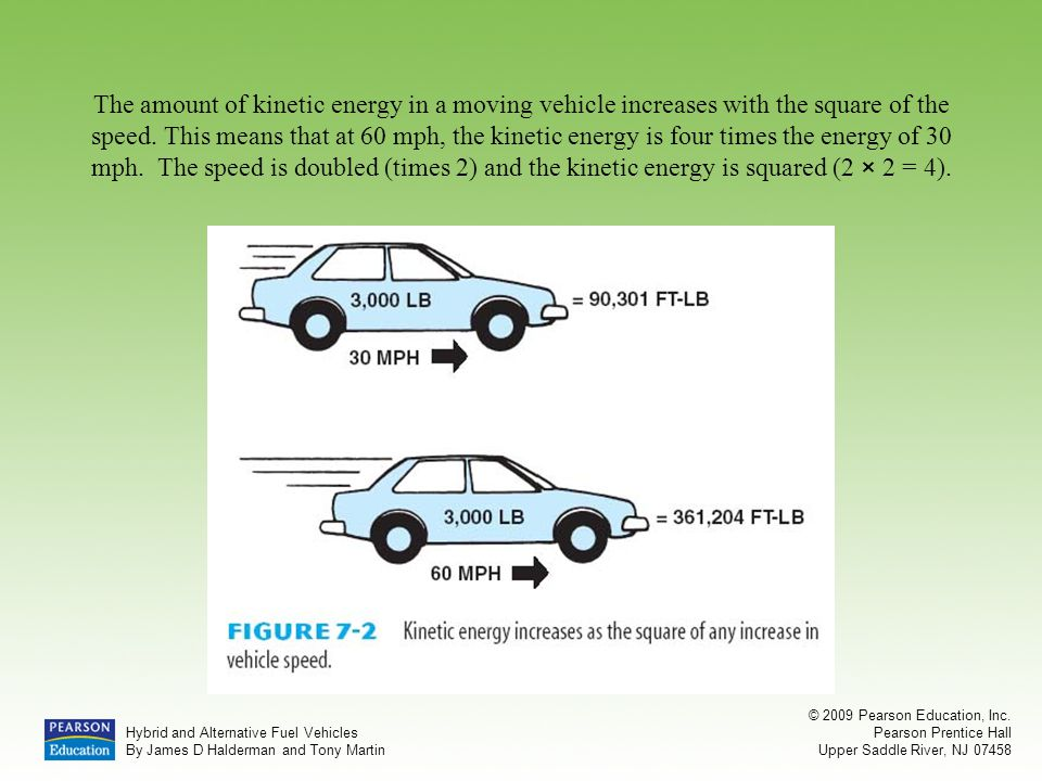 The amount of kinetic energy in a moving vehicle increases with the square of the speed.