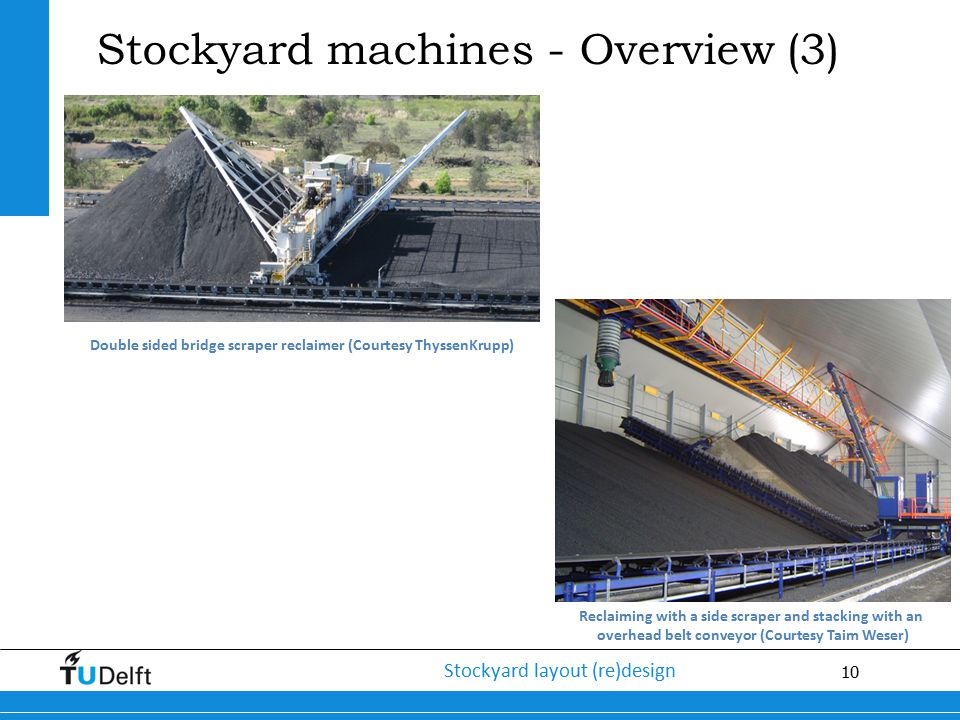 Stockyard machines - Overview (3)