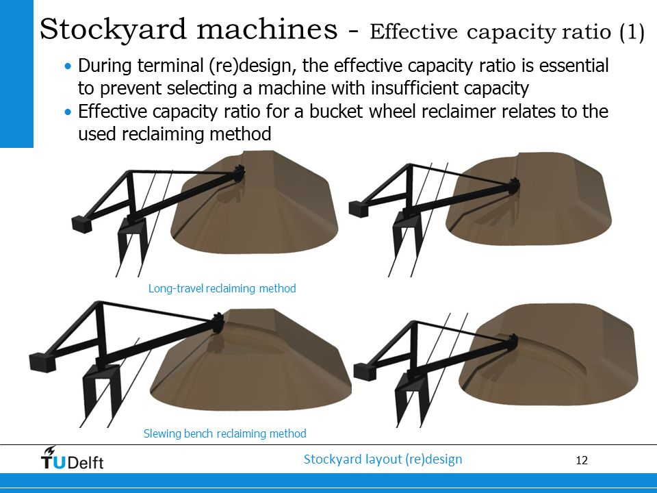 Stockyard machines - Effective capacity ratio (1)