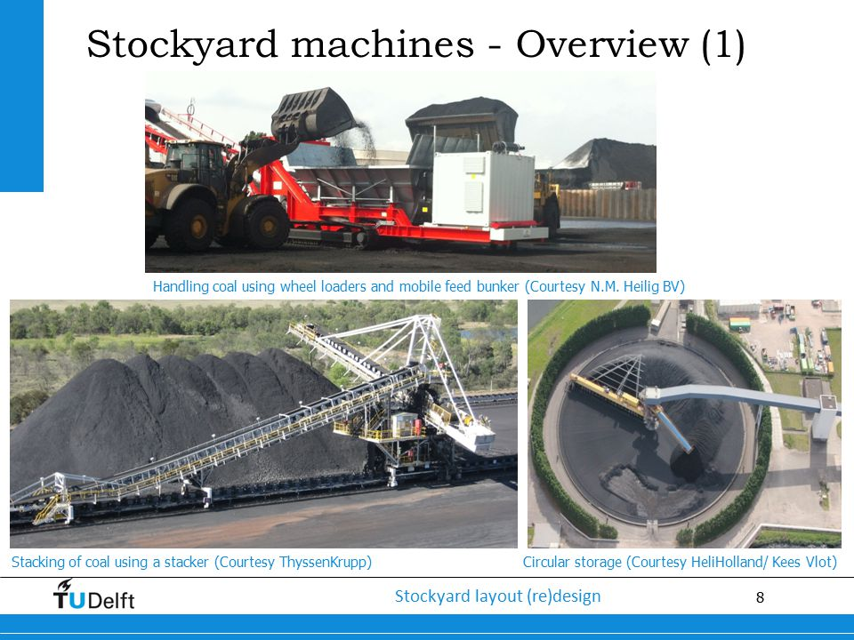 Stockyard machines - Overview (1)