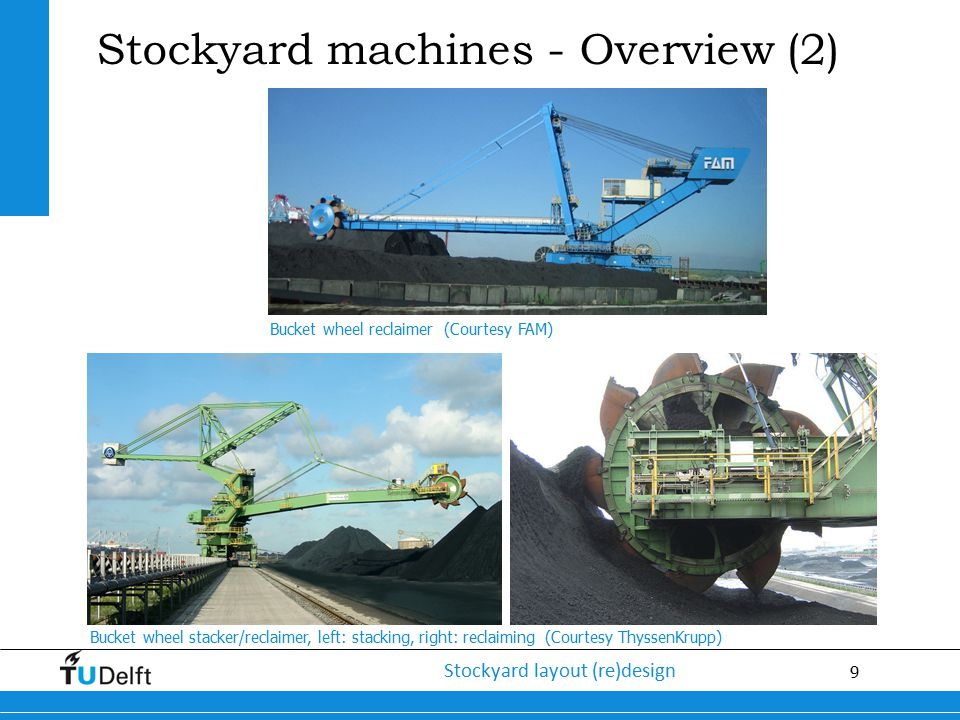 Stockyard machines - Overview (2)