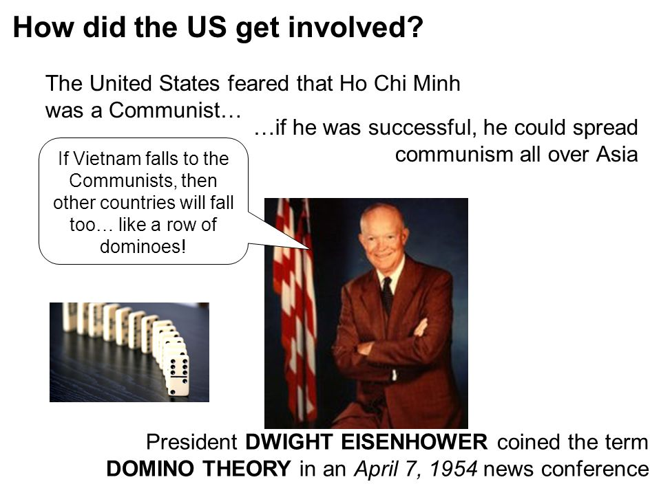How did the US get involved