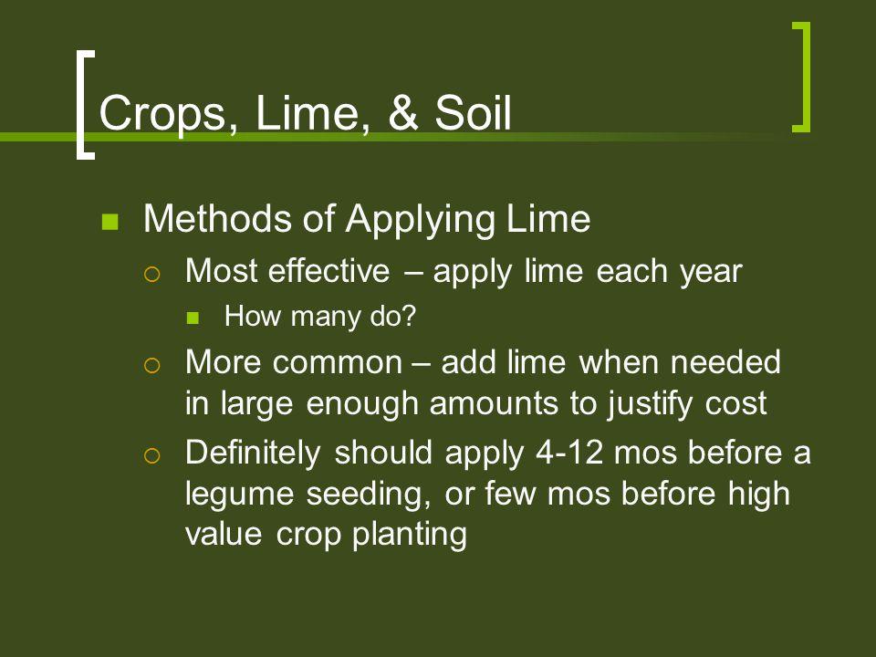 Crops, Lime, & Soil Methods of Applying Lime