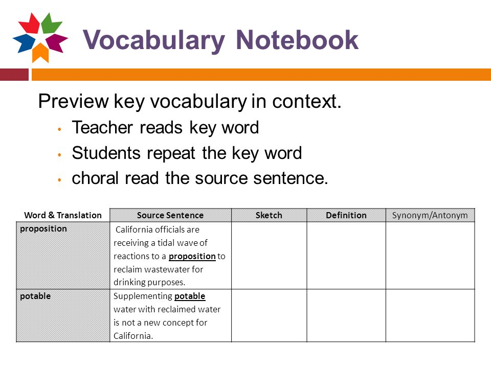 Vocabulary Notebook Preview key vocabulary in context.