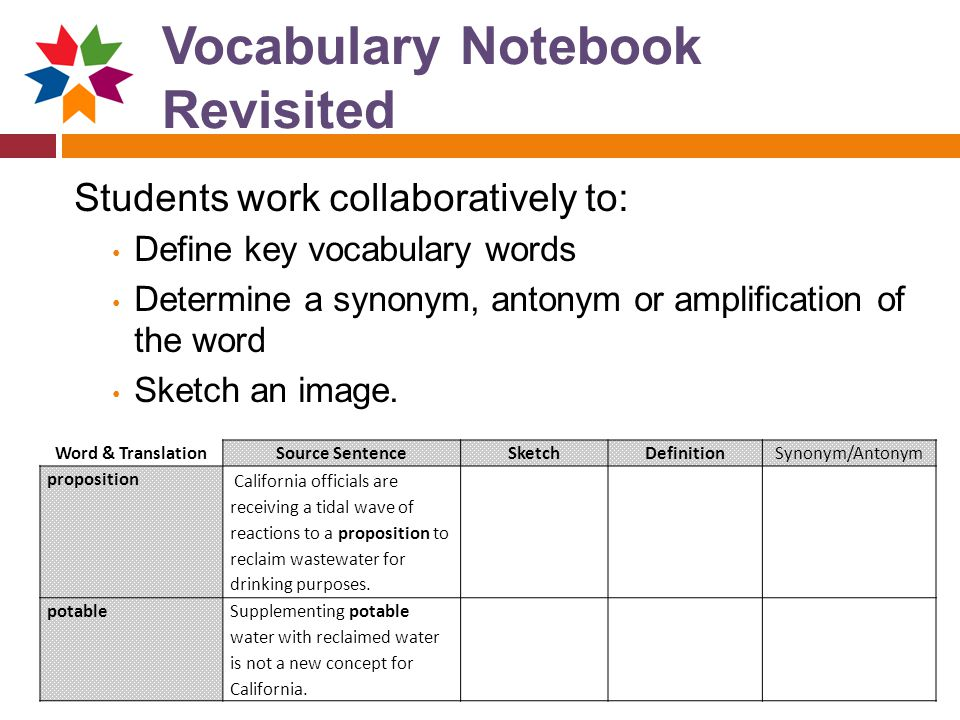 Vocabulary Notebook Revisited