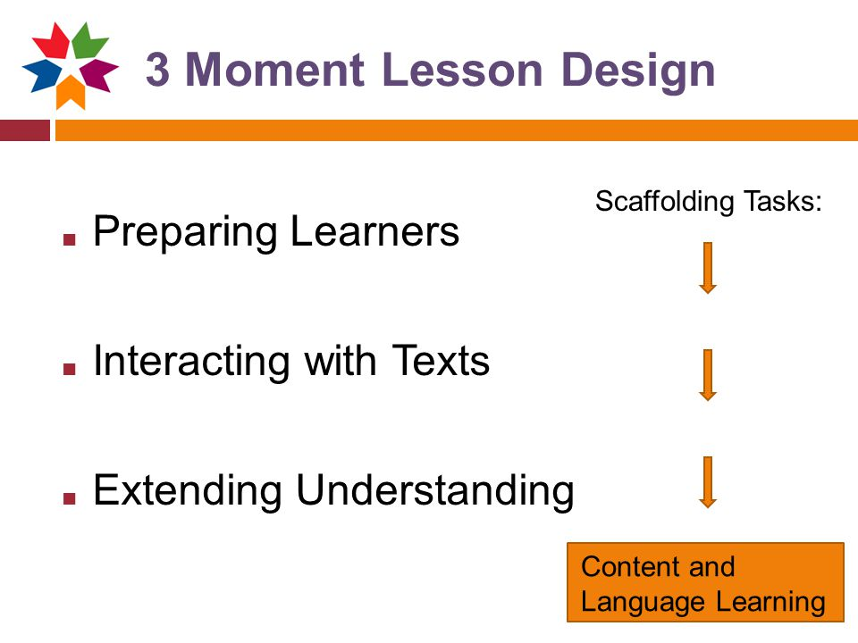 3 Moment Lesson Design Preparing Learners Interacting with Texts