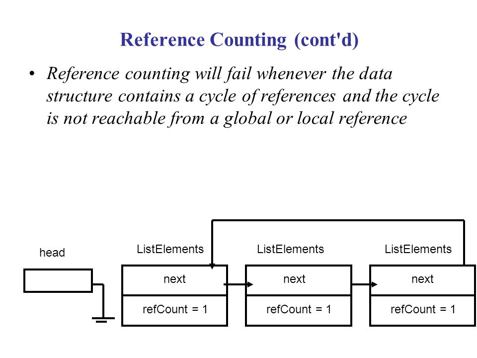 Reference Counting (cont d)
