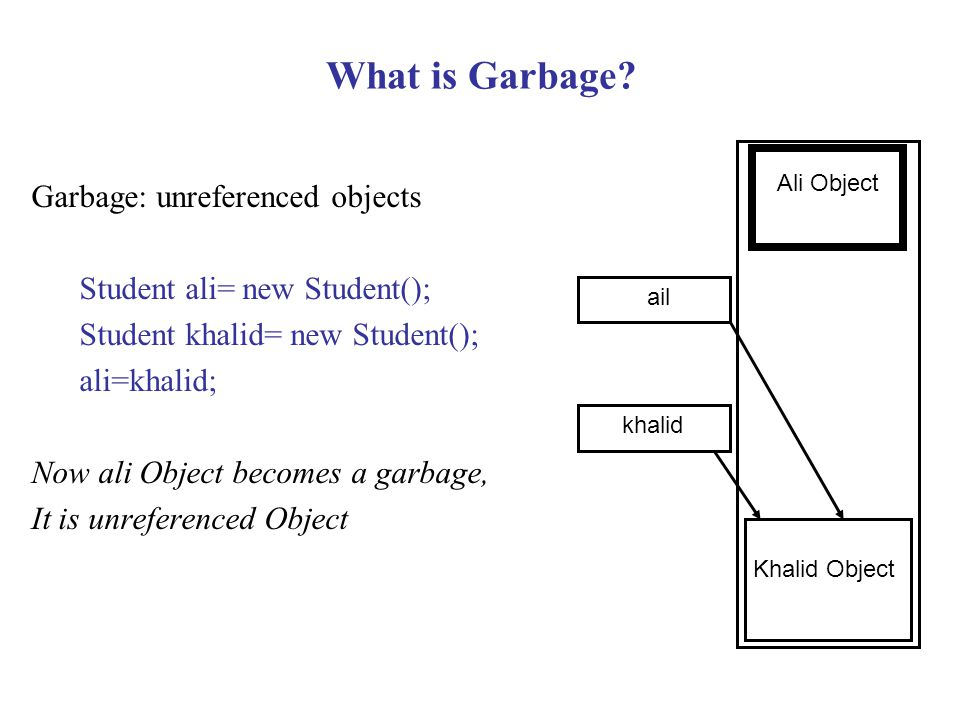 What is Garbage Garbage: unreferenced objects