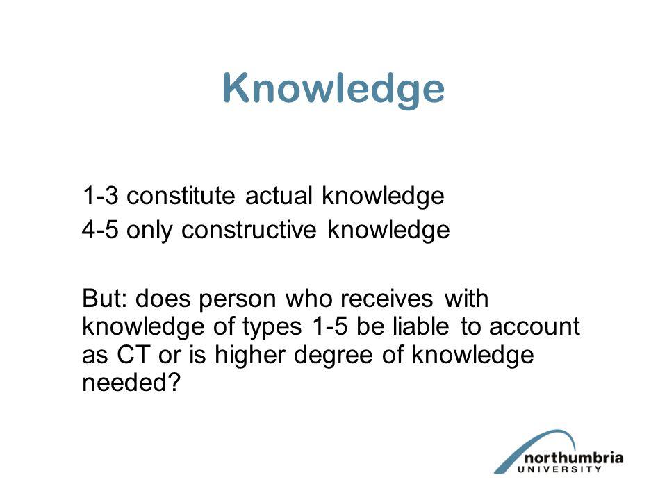 Knowledge 1-3 constitute actual knowledge