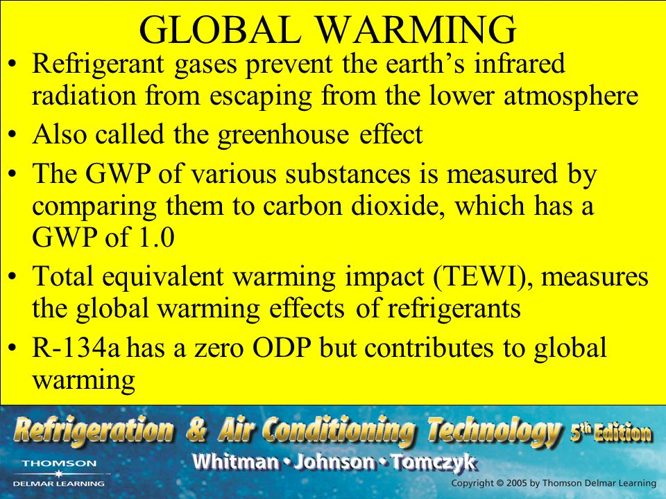 GLOBAL WARMING Refrigerant gases prevent the earth's infrared radiation from escaping from the lower atmosphere.