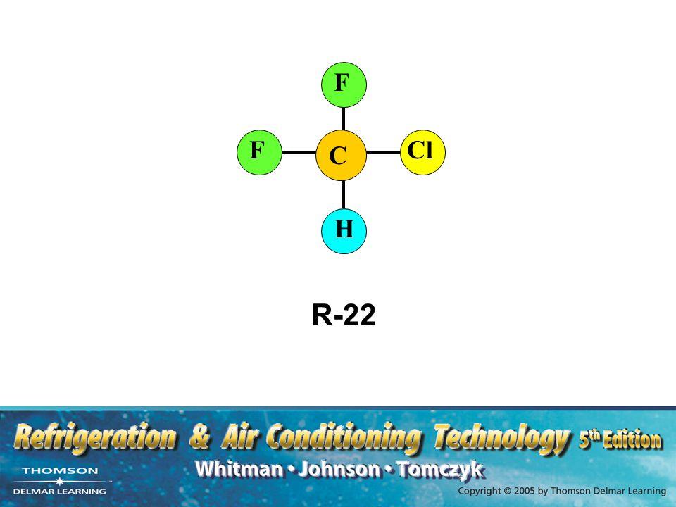F F C Cl H R-22