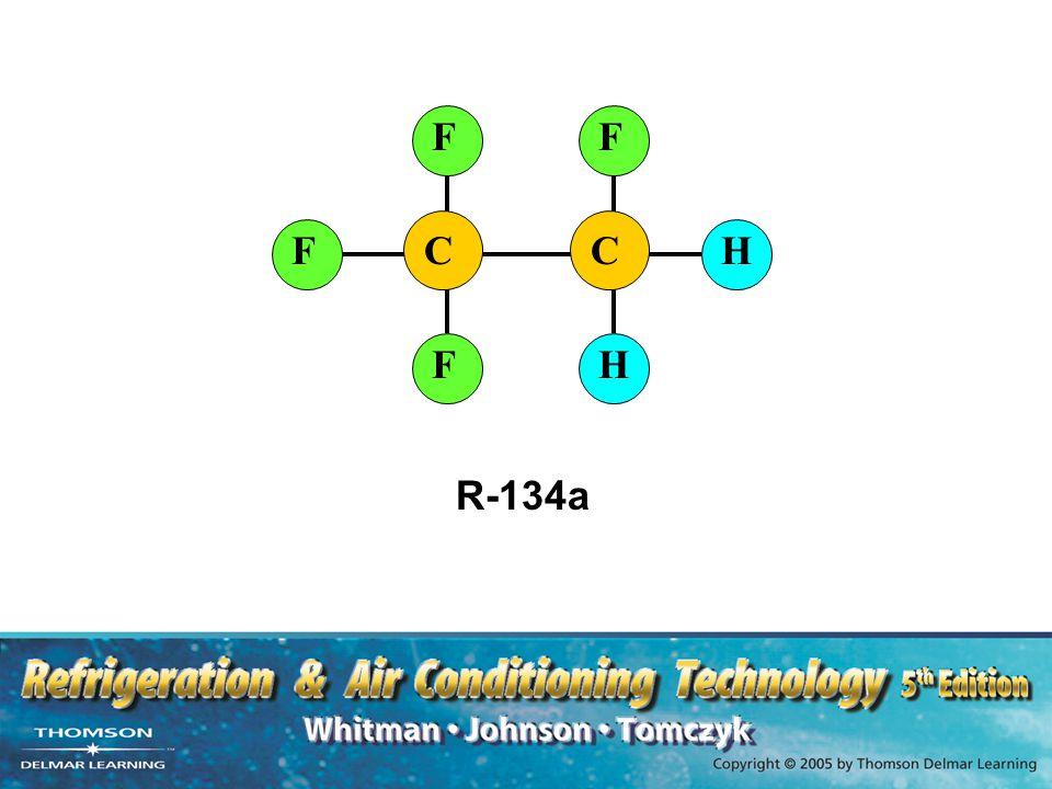 F F C C F H F H R-134a