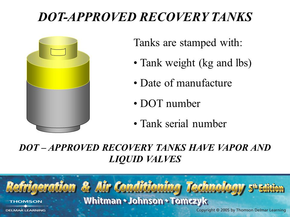 DOT-APPROVED RECOVERY TANKS