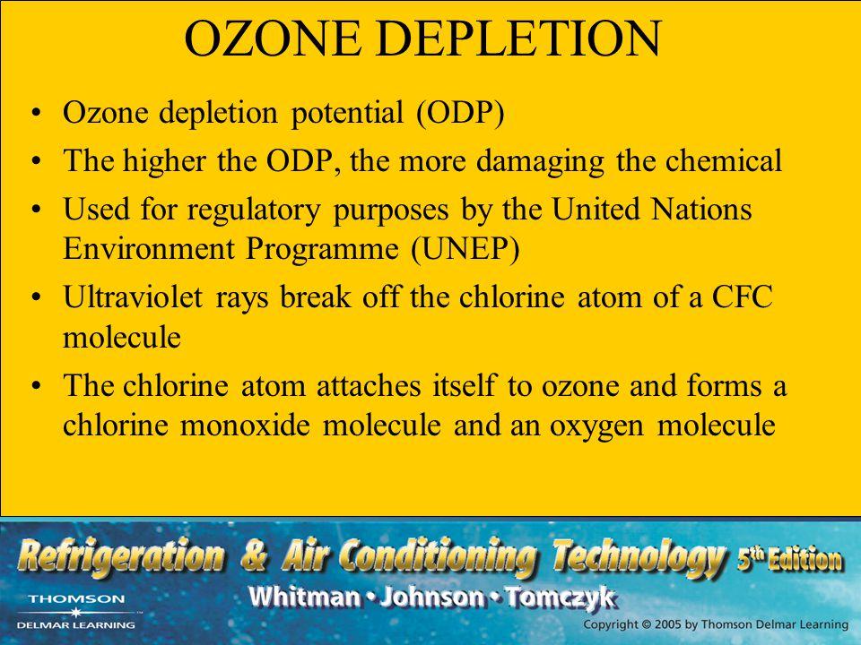 OZONE DEPLETION Ozone depletion potential (ODP)