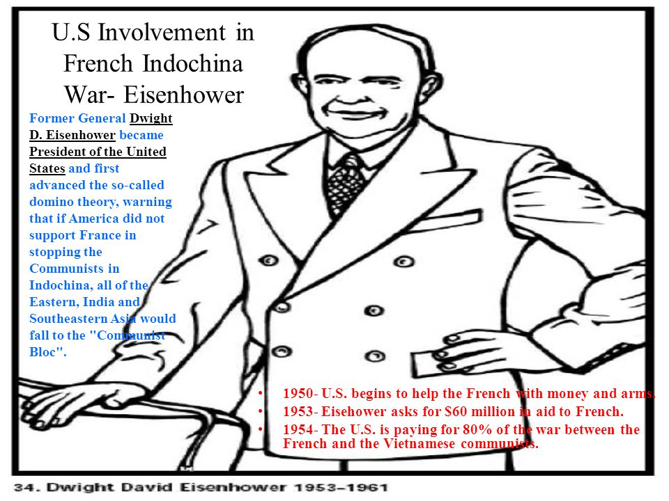 U.S Involvement in French Indochina War- Eisenhower