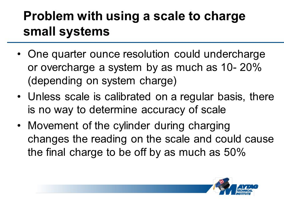 Problem with using a scale to charge small systems