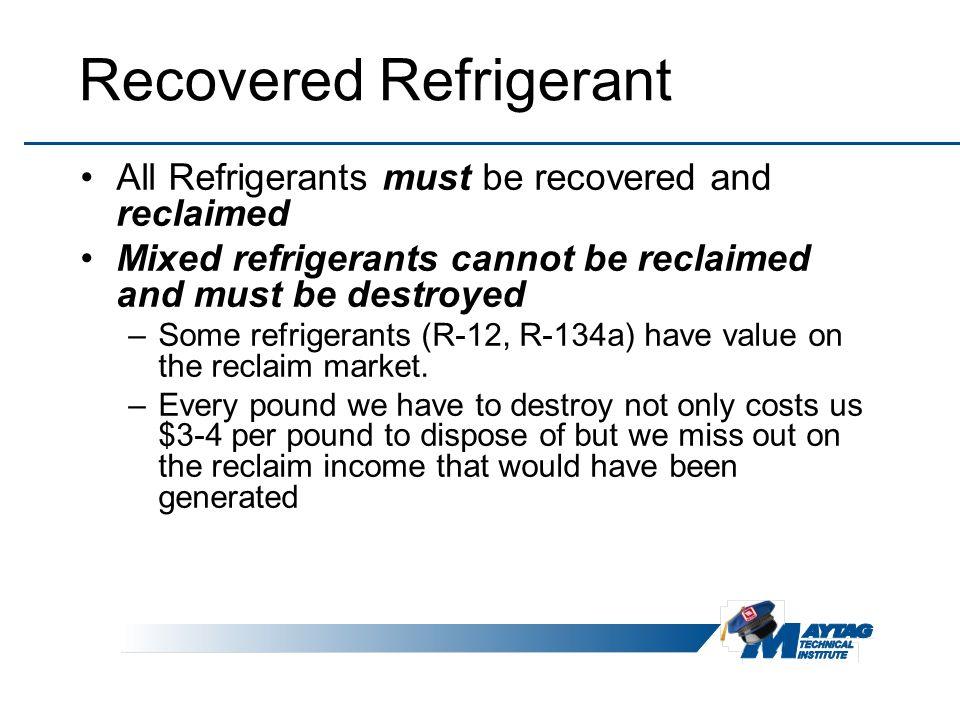 Recovered Refrigerant