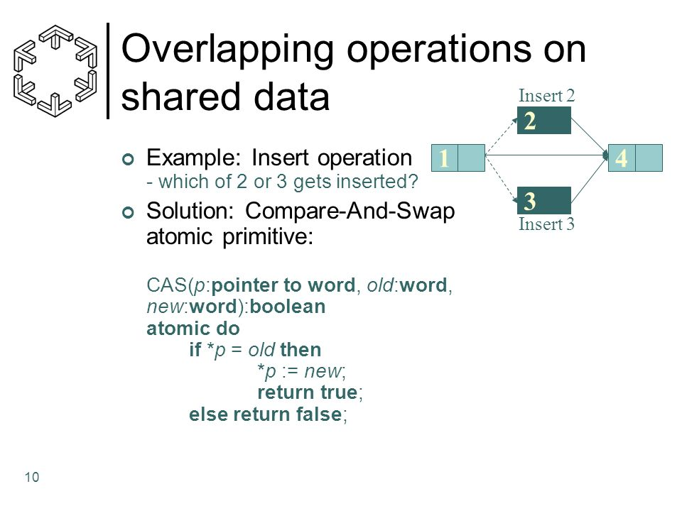 Overlapping operations on shared data