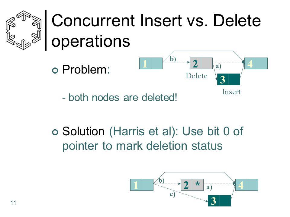 Concurrent Insert vs. Delete operations