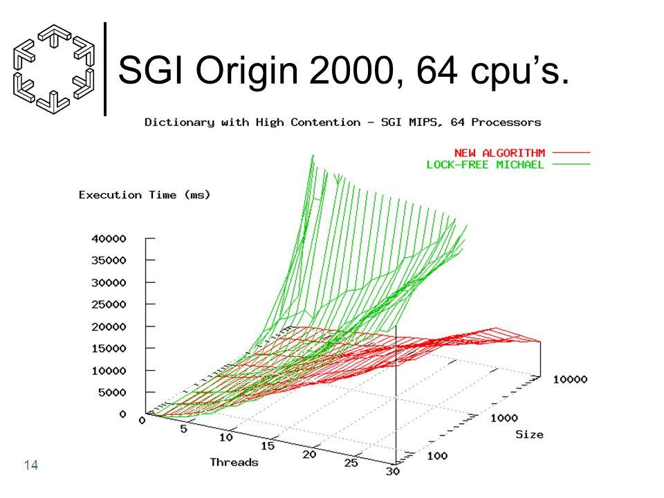 SGI Origin 2000, 64 cpu's.