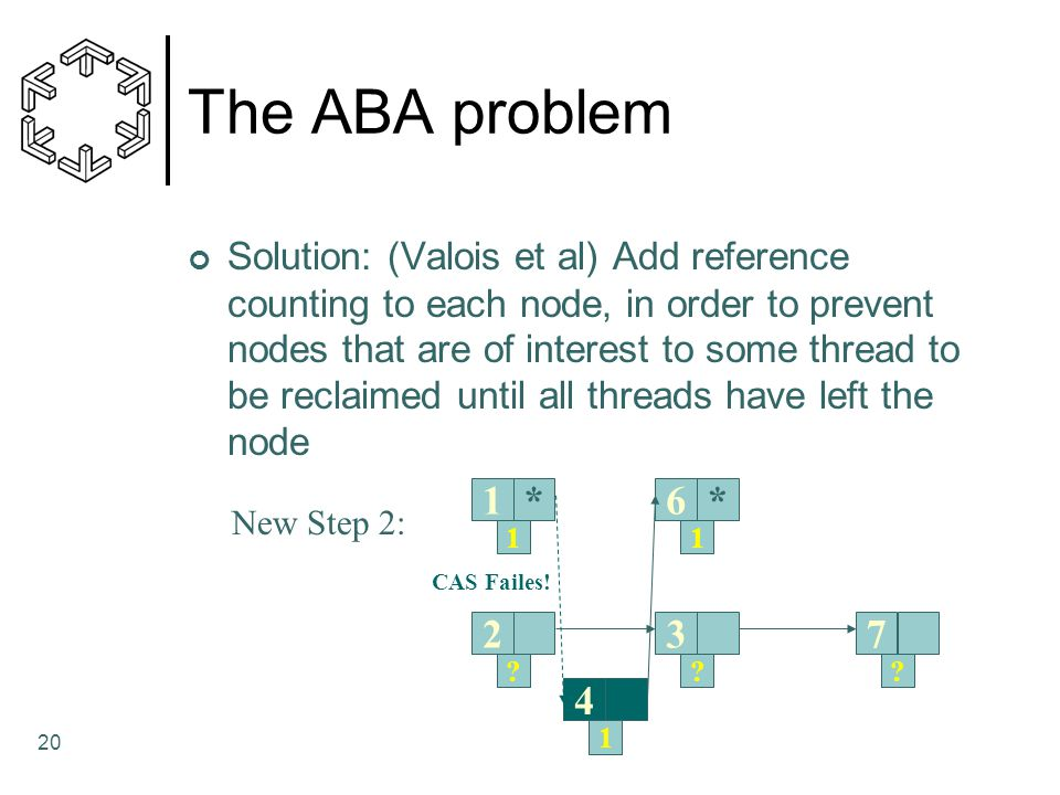 The ABA problem