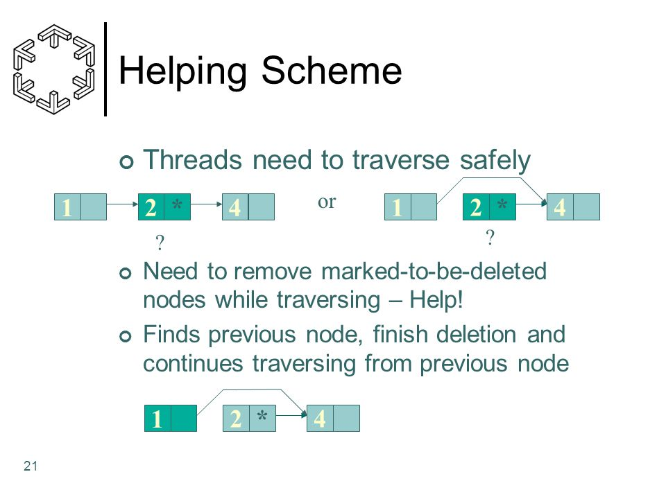 Helping Scheme Threads need to traverse safely 1 2 * 4 1 2 * 4 1 2 * 4