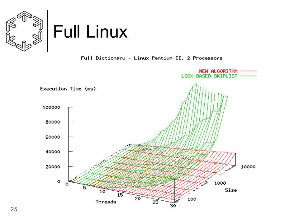 Full Linux