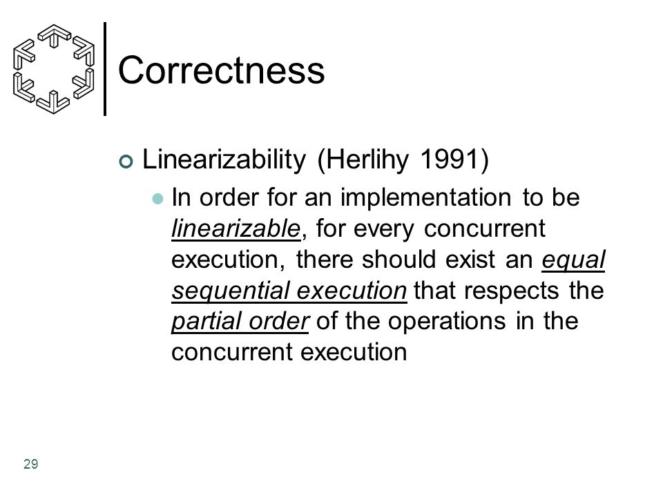 Correctness Linearizability (Herlihy 1991)