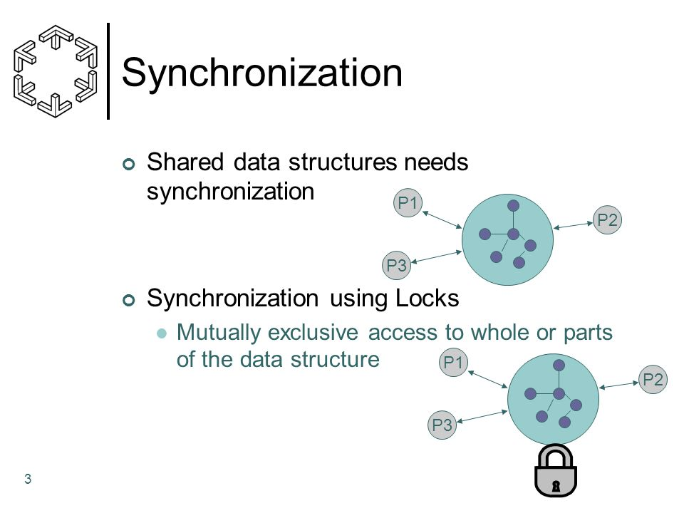 Synchronization Shared data structures needs synchronization