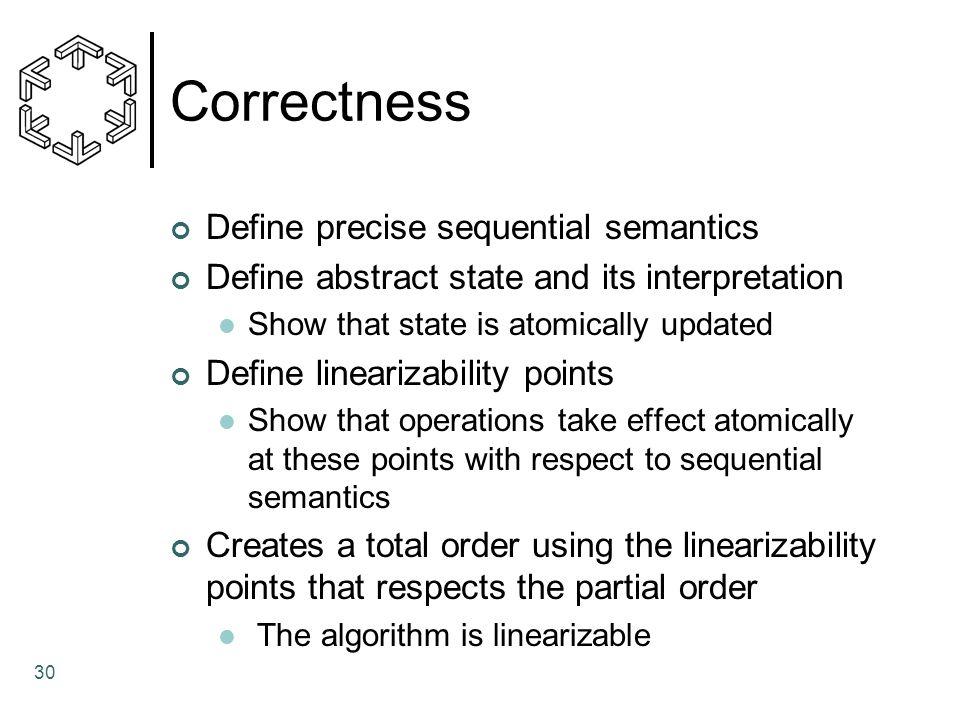 Correctness Define precise sequential semantics