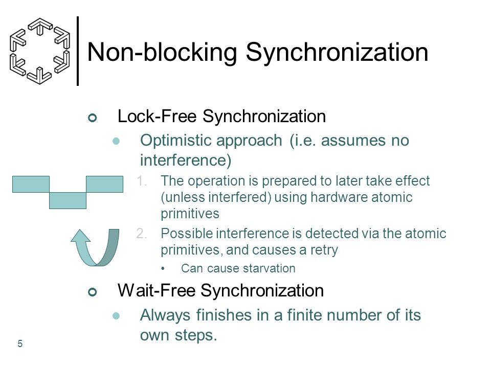 Non-blocking Synchronization