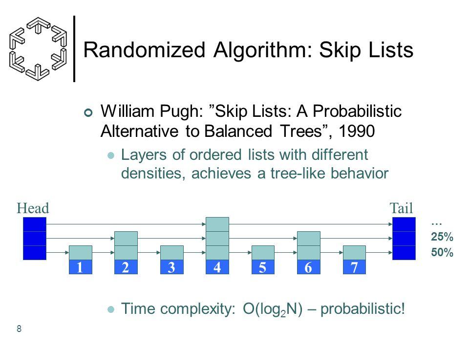 Randomized Algorithm: Skip Lists