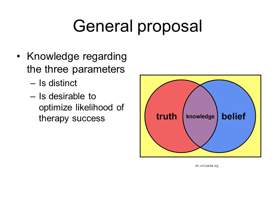 General proposal Knowledge regarding the three parameters Is distinct