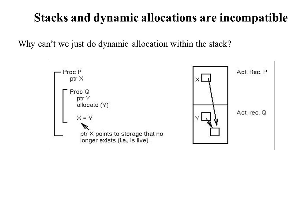 Stacks and dynamic allocations are incompatible