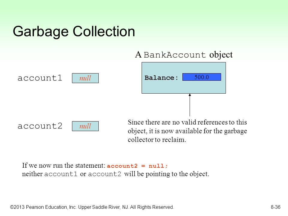 Garbage Collection A BankAccount object account1 account2 Balance: