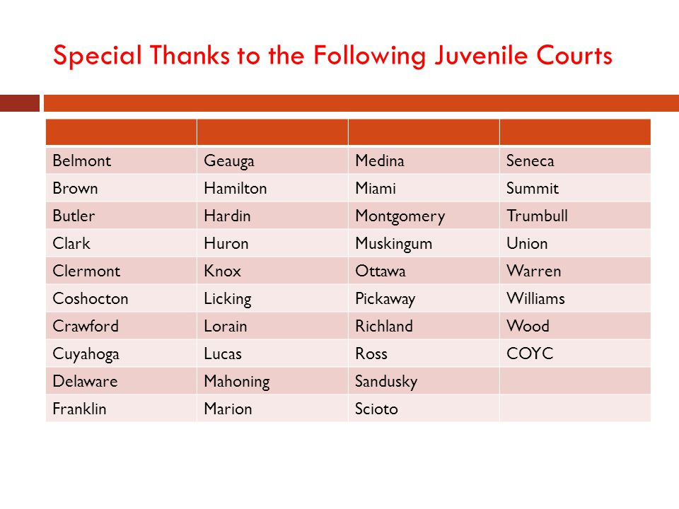 Special Thanks to the Following Juvenile Courts
