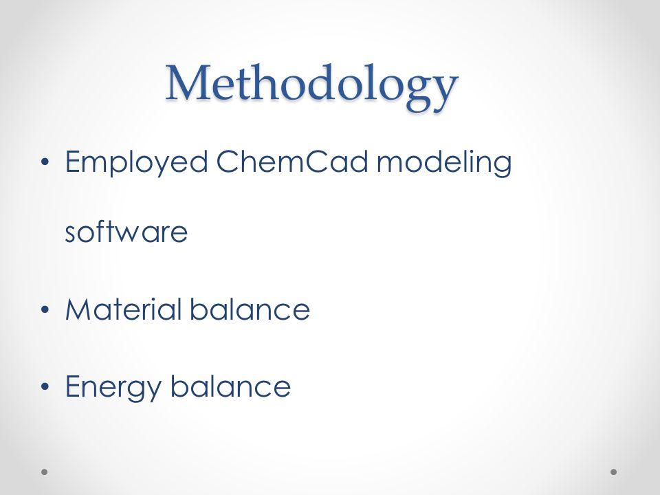 Methodology Employed ChemCad modeling software Material balance